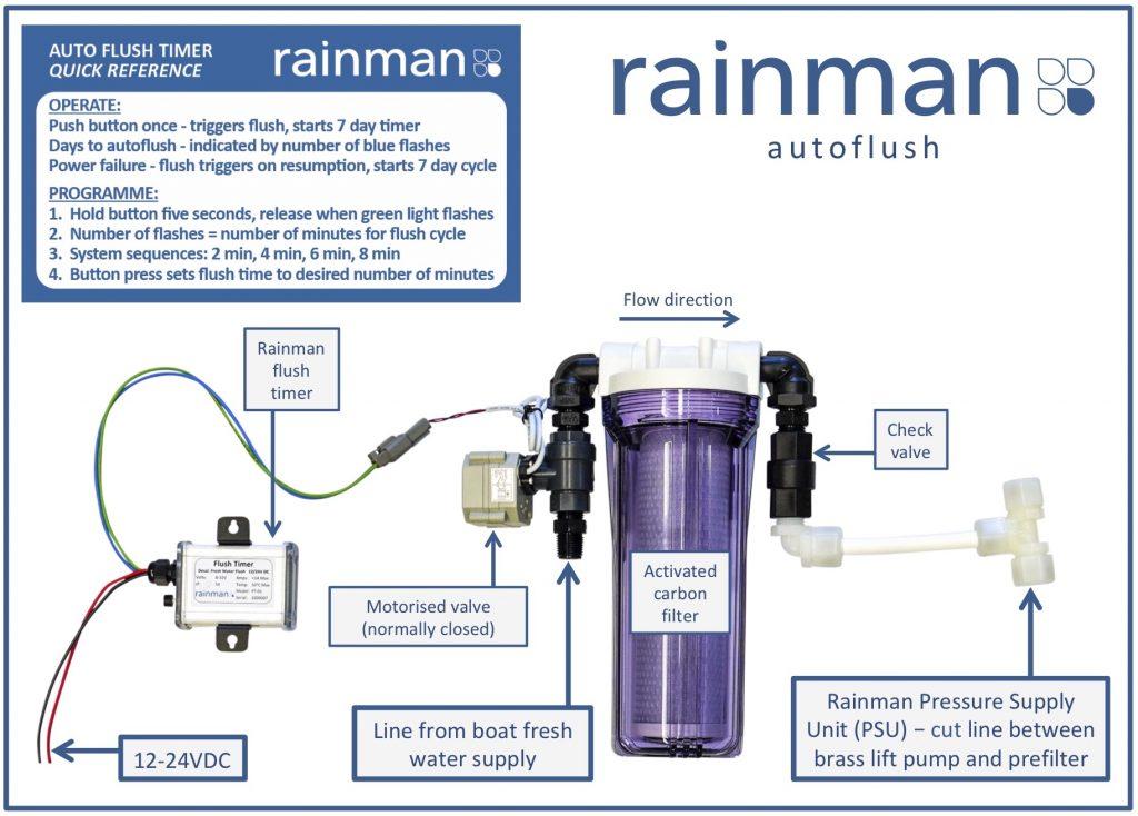 rainman watermaker auto flush system